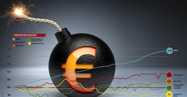Hilfe, die Inflations-Angst geht um!